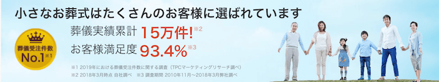 お客様満足度93.4%