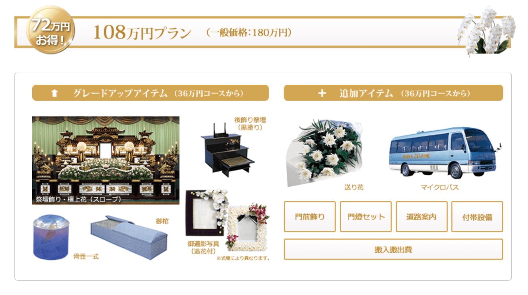 108万円プラン