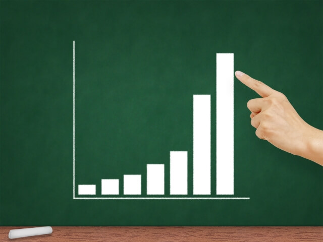 密葬の費用相場や葬儀形態ごとの平均金額